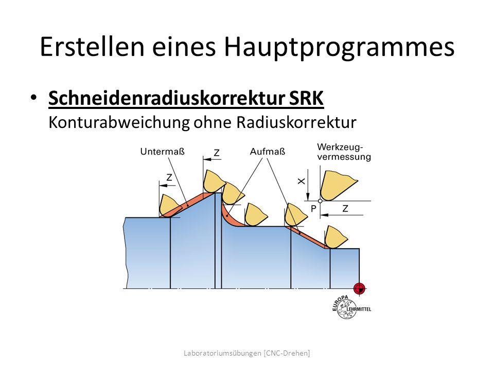 Erstellen eines Hauptprogrammes Schneidenradiuskorrektur SRK Konturabweichung ohne Radiuskorrektur Laboratoriumsübungen [CNC-Drehen]