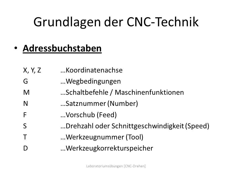 Grundlagen der CNC-Technik Adressbuchstaben X, Y, Z…Koordinatenachse G…Wegbedingungen M…Schaltbefehle / Maschinenfunktionen N…Satznummer (Number) F…Vo