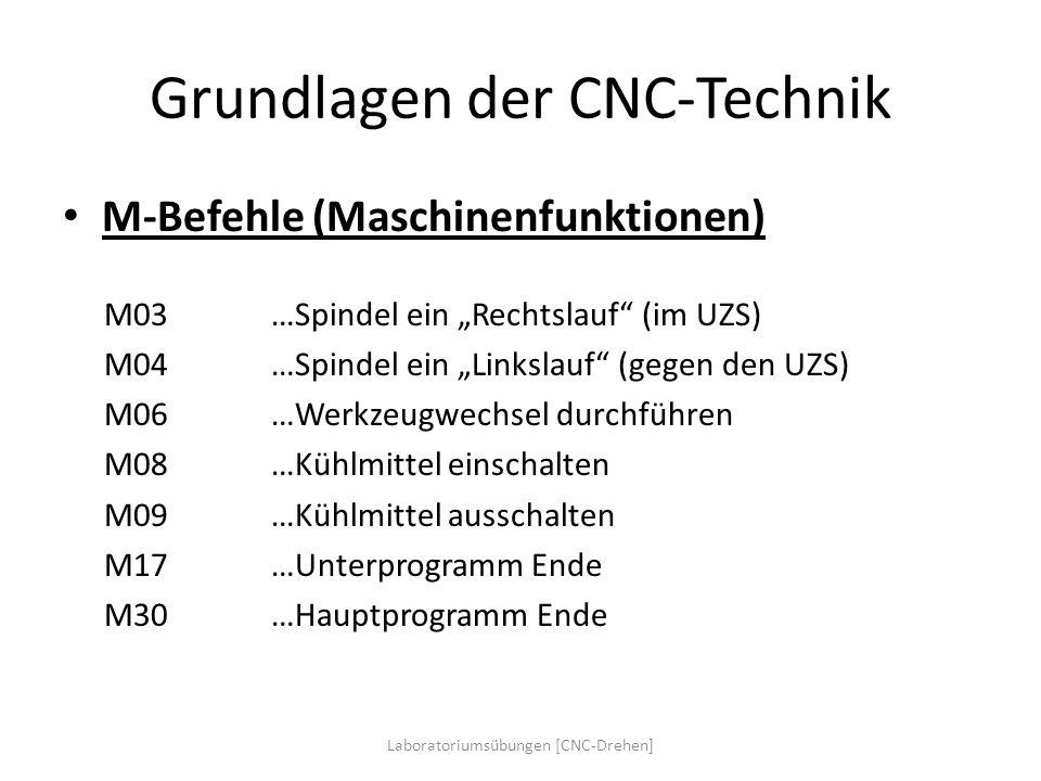 Grundlagen der CNC-Technik Laboratoriumsübungen [CNC-Drehen] M-Befehle (Maschinenfunktionen) M03…Spindel ein Rechtslauf (im UZS) M04…Spindel ein Links