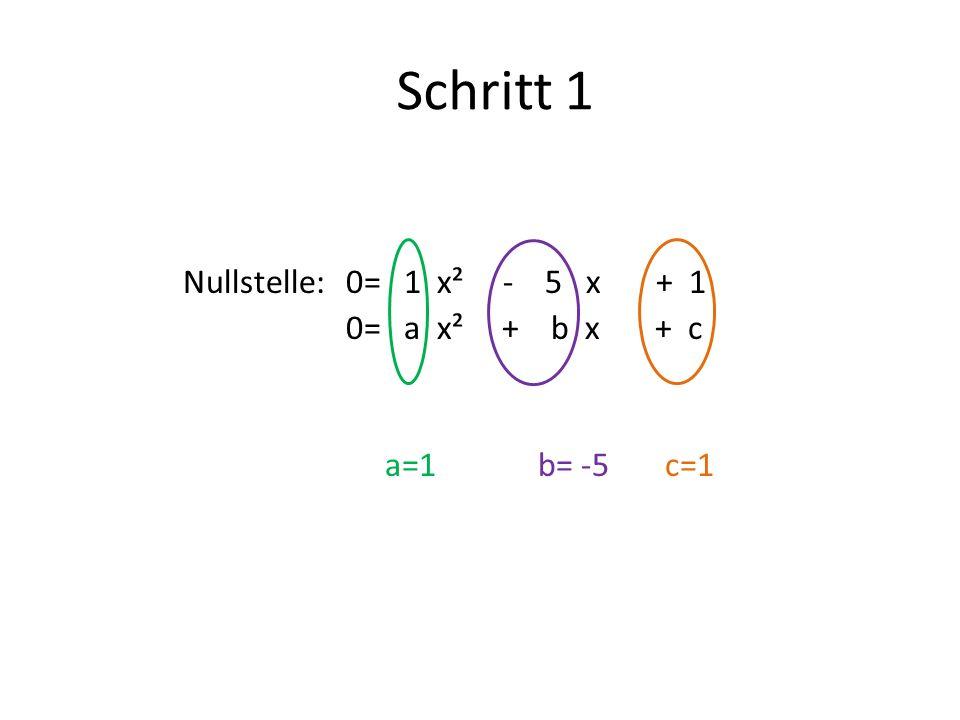 Nullstelle: 0= 1 x² - 5 x + 1 0= a x² + b x + c a=1b= -5 c=1 Schritt 1