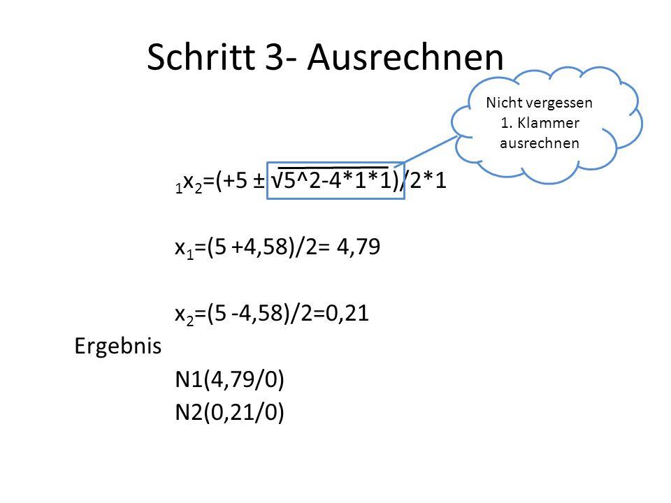 Schritt 3- Ausrechnen 1 x 2 =(+5 ± 5^2-4*1*1)/2*1 x 1 =(5 +4,58)/2= 4,79 x 2 =(5 -4,58)/2=0,21 Ergebnis N1(4,79/0) N2(0,21/0) Nicht vergessen 1. Klamm