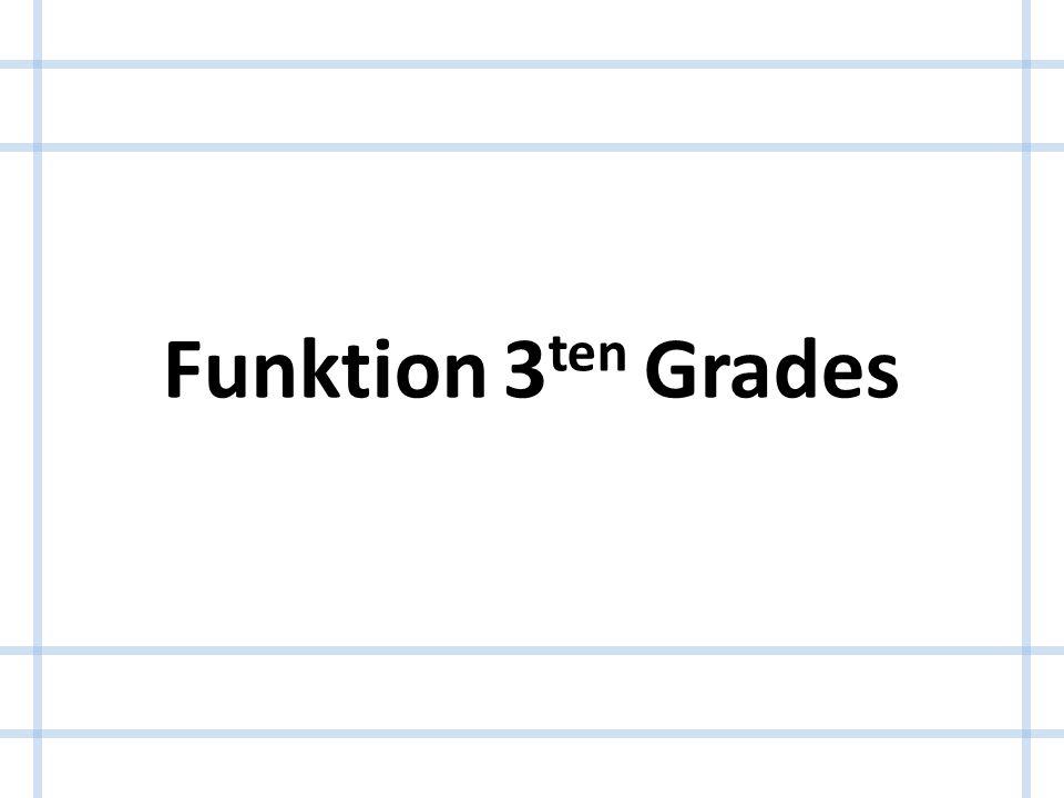 Funktion 3 ten Grades