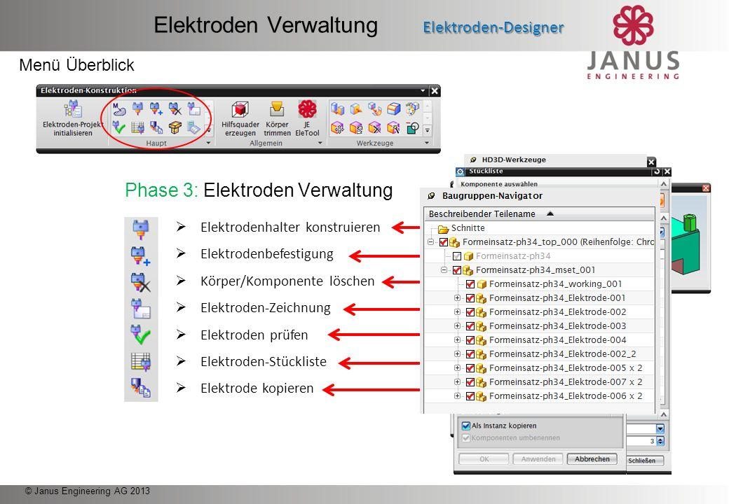 © Janus Engineering AG 2013 Demo Elektroden-Designer Elektroden Konstruktion Elektroden-Designer