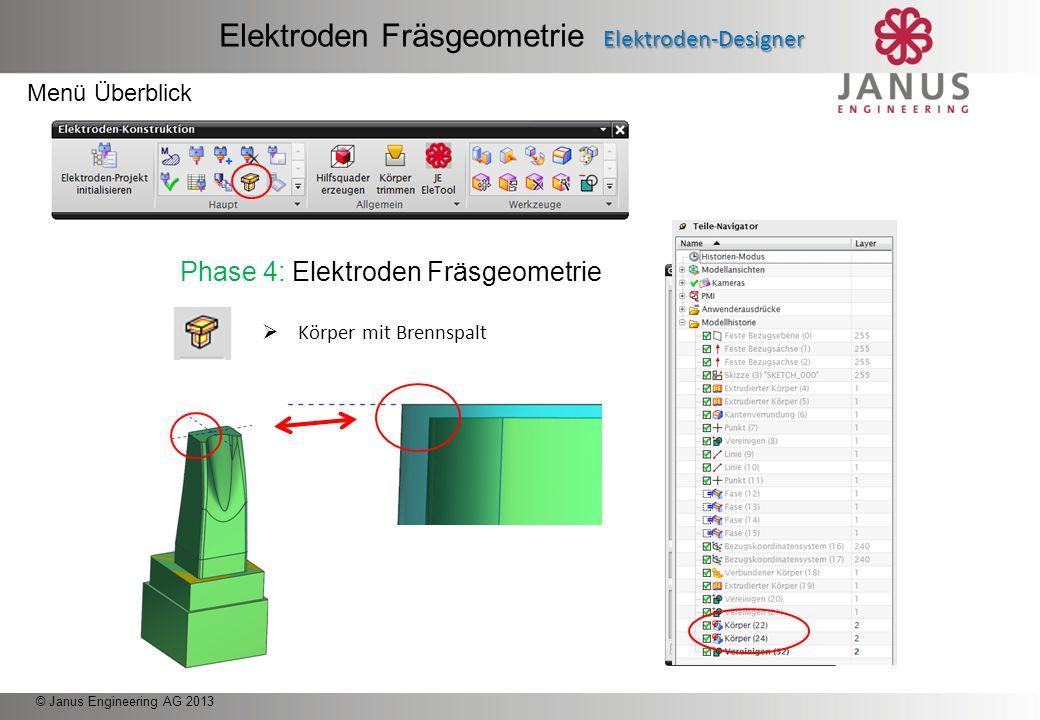 © Janus Engineering AG 2013 Körper mit Brennspalt Menü Überblick Elektroden-Designer Elektroden Fräsgeometrie Elektroden-Designer Phase 4: Elektroden Fräsgeometrie