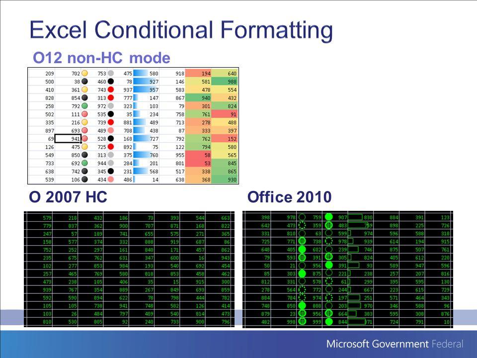 O12 non-HC mode O 2007 HCOffice 2010