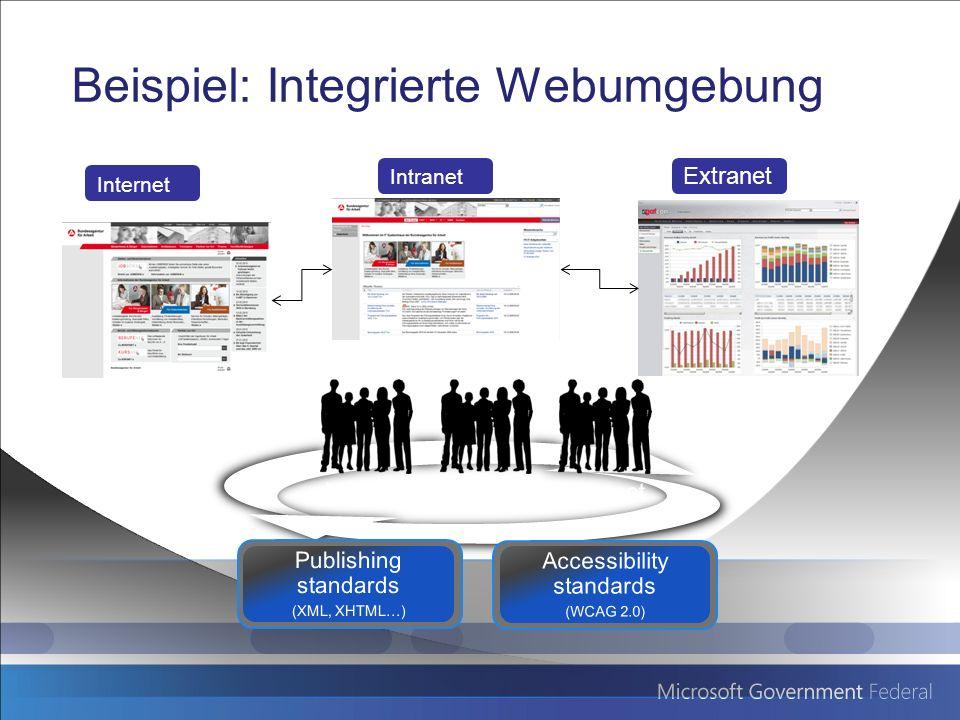 Internet Intranet Extranet Beispiel: Integrierte Webumgebung