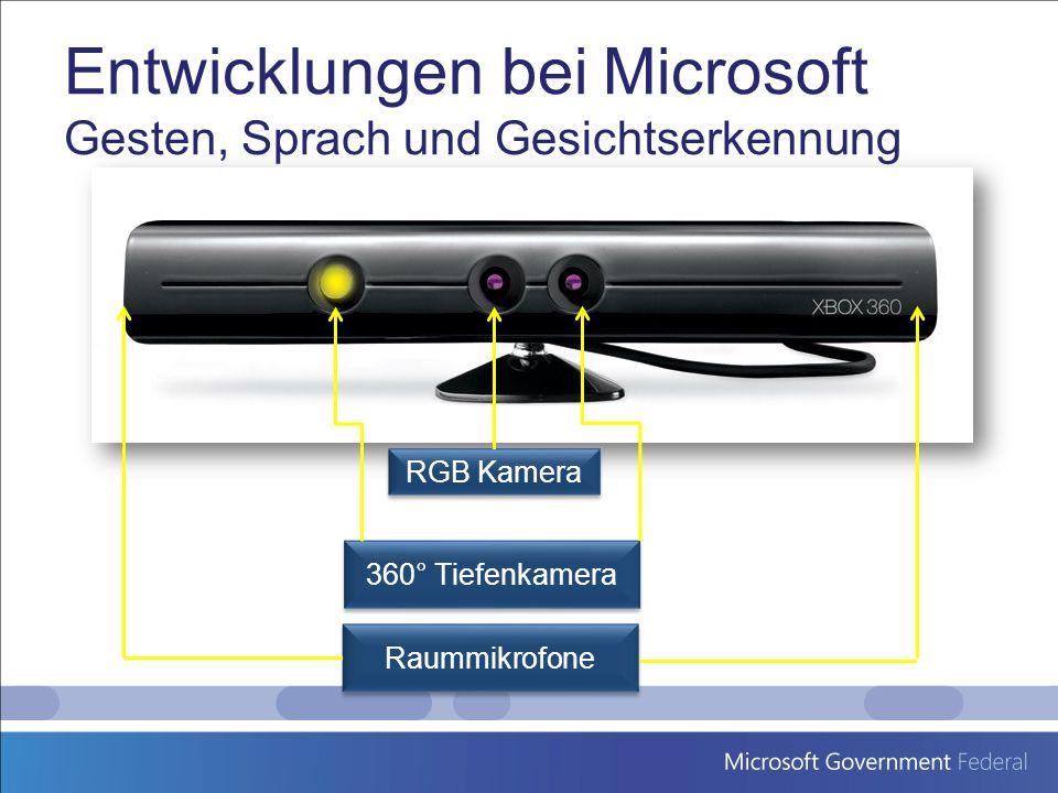 Entwicklungen bei Microsoft Gesten, Sprach und Gesichtserkennung RGB Kamera 360° Tiefenkamera Raummikrofone