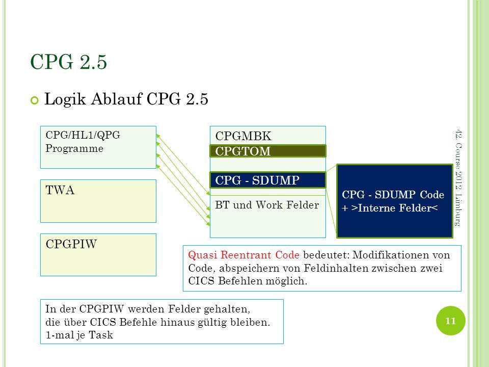CPG 2.5 Logik Ablauf CPG 2.5 11 42. Course 2012 Limburg CPG/HL1/QPG Programme TWA CPGMBK BT und Work Felder CPGPIW CPGTOM CPG - SDUMP CPG - SDUMP Code