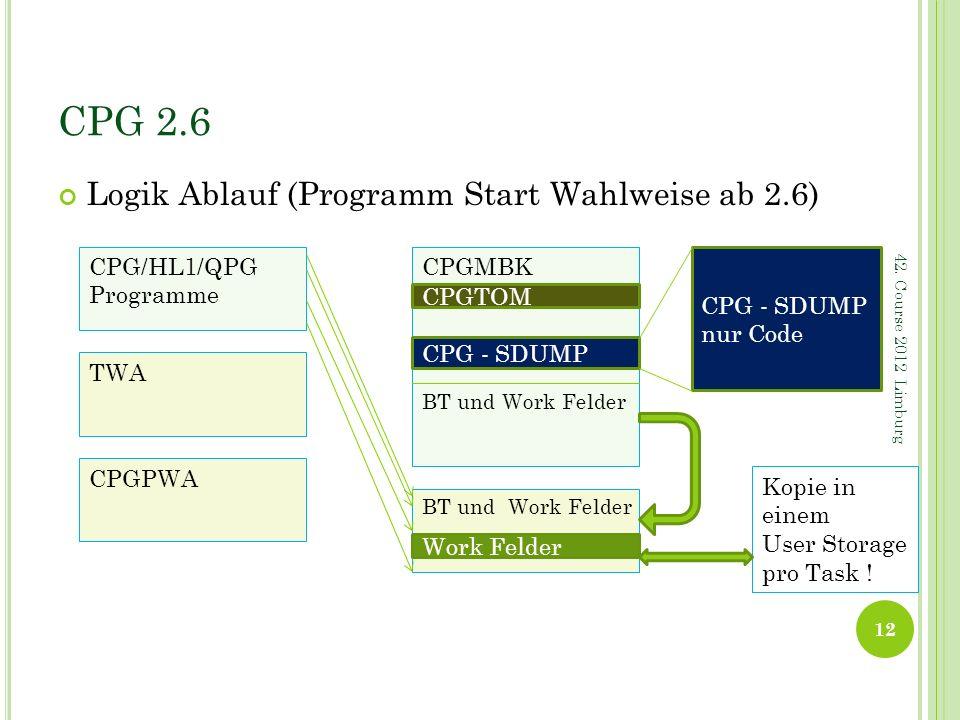 CPG 2.6 Logik Ablauf (Programm Start Wahlweise ab 2.6) 12 42. Course 2012 Limburg CPG/HL1/QPG Programme TWA CPGMBK BT und Work Felder CPGPWA Kopie in