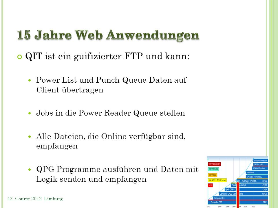 QIT ist ein guifizierter FTP und kann: Power List und Punch Queue Daten auf Client übertragen Jobs in die Power Reader Queue stellen Alle Dateien, die