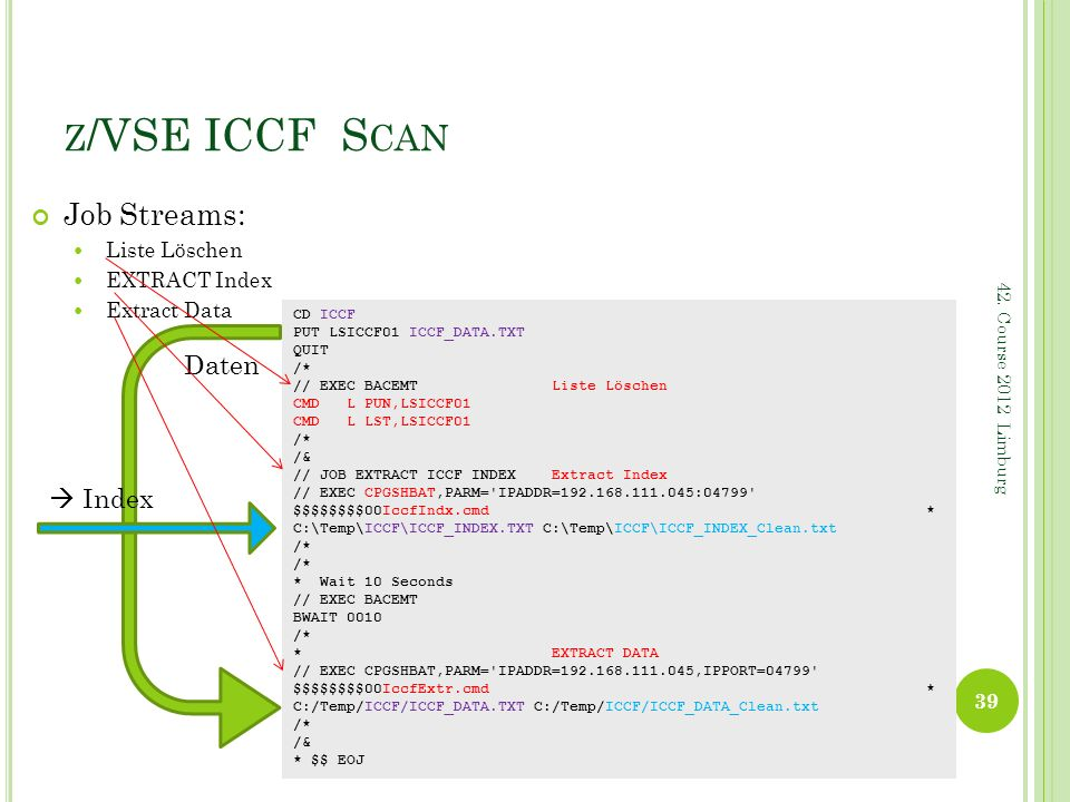 Z /VSE ICCF S CAN Job Streams: Liste Löschen EXTRACT Index Extract Data 39 42. Course 2012 Limburg CD ICCF PUT LSICCF01 ICCF_DATA.TXT QUIT /* // EXEC
