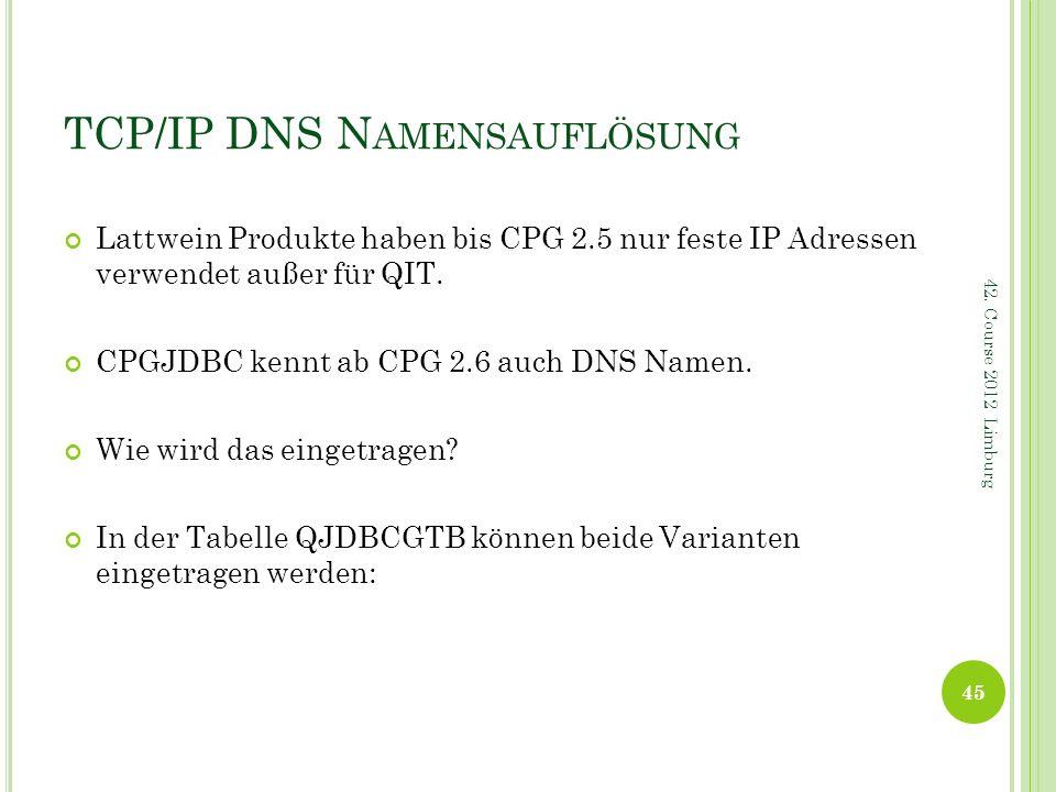 TCP/IP DNS N AMENSAUFLÖSUNG Lattwein Produkte haben bis CPG 2.5 nur feste IP Adressen verwendet außer für QIT. CPGJDBC kennt ab CPG 2.6 auch DNS Namen