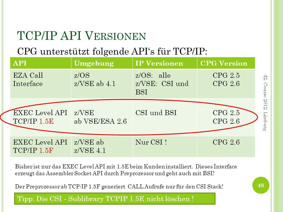 TCP/IP API V ERSIONEN CPG unterstützt folgende APIs für TCP/IP: 48 42. Course 2012 Limburg Bisher ist nur das EXEC Level API mit 1.5E beim Kunden inst