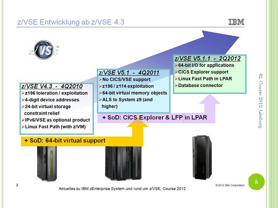 CPG 2.6 CPG Evolution mit zVSE 6 42.Course 2012 Limburg 1973198019902000 CICS DOS DOS Rel.