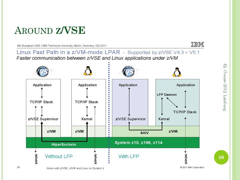A ROUND Z /VSE 50 42. Course 2012 Limburg