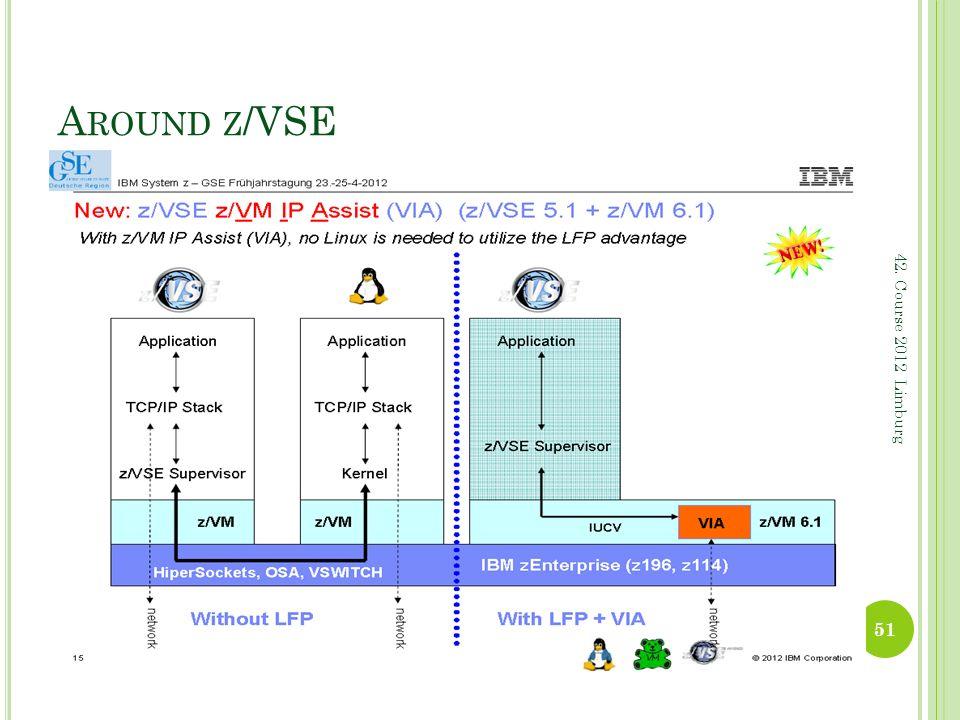 A ROUND Z /VSE 51 42. Course 2012 Limburg