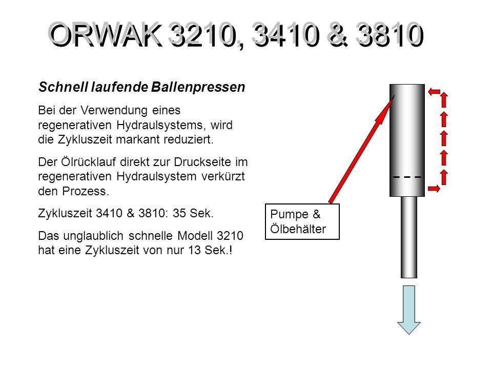ORWAK 3210, 3410 & 3810 Schnell laufende Ballenpressen Bei der Verwendung eines regenerativen Hydraulsystems, wird die Zykluszeit markant reduziert.