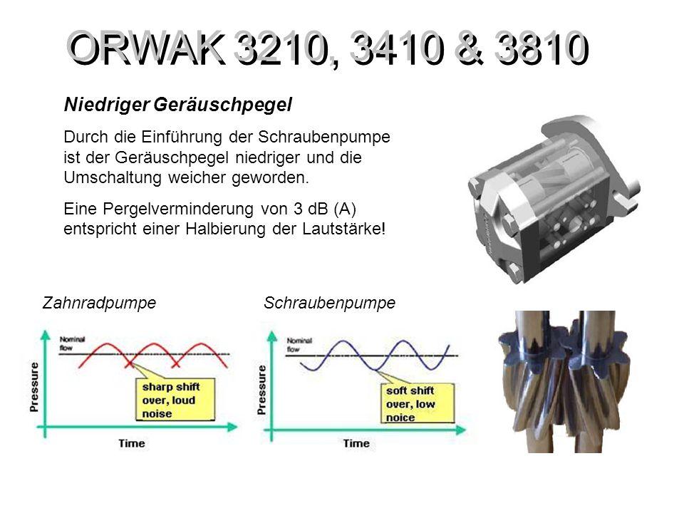 ORWAK 3210, 3410 & 3810 Geräuscharme Maschinen 3210 = 62,4 dB 3410 = 59,5 dB 3410 ST = 62,7 dB 3810 = 64,9 dB Perspektive auf die Geräuschpegel: eine normale Konversation: 55-60 dB.