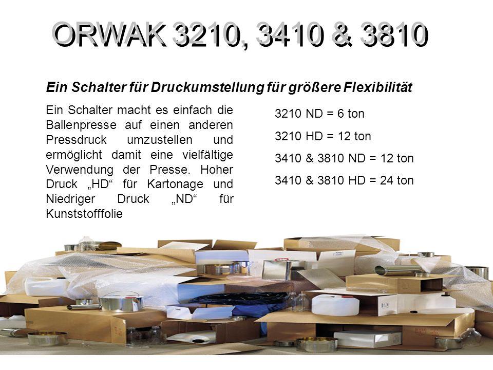 ORWAK 3210, 3410 & 3810 Der Türverschluss – bequem und sicher Einfach irgendwo auf die Tür drücken und sie lässt sich schließen.