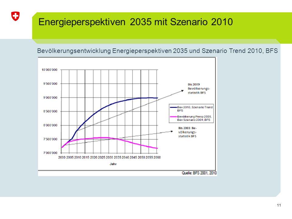 11 Bevölkerungsentwicklung Energieperspektiven 2035 und Szenario Trend 2010, BFS Energieperspektiven 2035 mit Szenario 2010