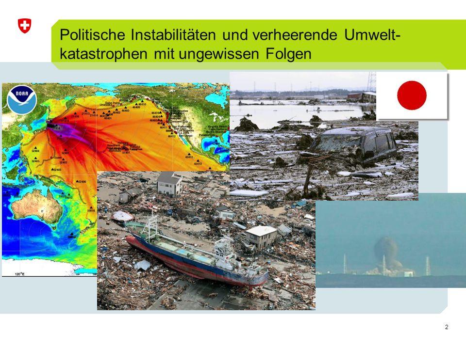 33 Aufbau fossile WKK in Zusammenhang mit E-WP WKK-Strategie CO 2 -Kompensation durch E-WP
