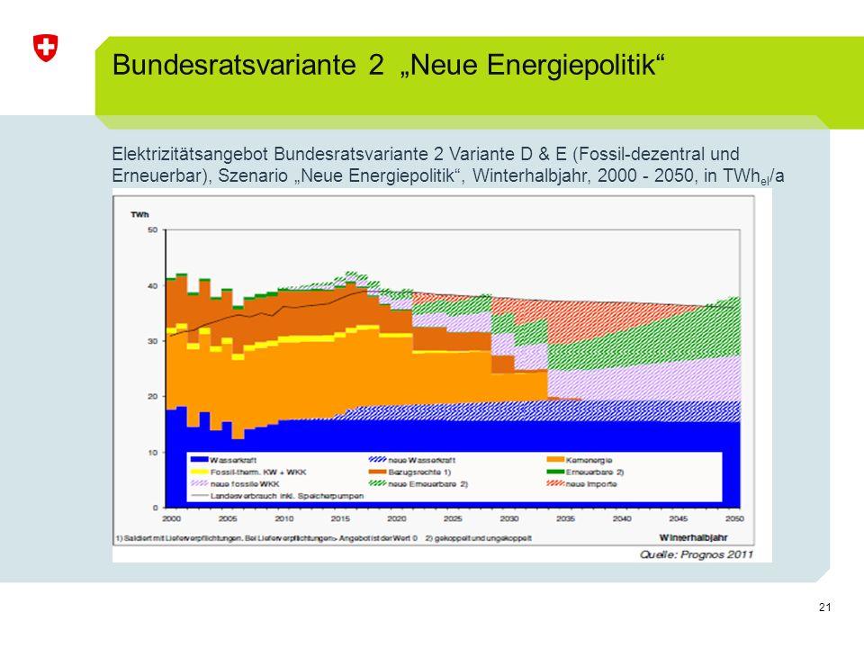 21 Elektrizitätsangebot Bundesratsvariante 2 Variante D & E (Fossil-dezentral und Erneuerbar), Szenario Neue Energiepolitik, Winterhalbjahr, 2000 - 2050, in TWh el /a Bundesratsvariante 2 Neue Energiepolitik