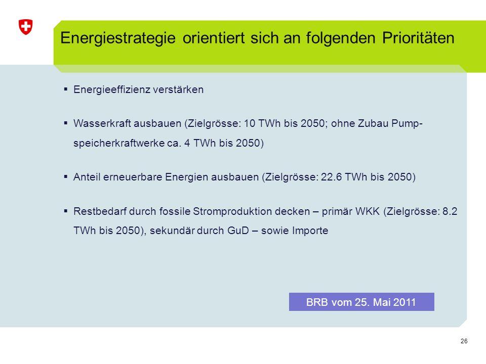 26 Energiestrategie orientiert sich an folgenden Prioritäten Energieeffizienz verstärken Wasserkraft ausbauen (Zielgrösse: 10 TWh bis 2050; ohne Zubau Pump- speicherkraftwerke ca.