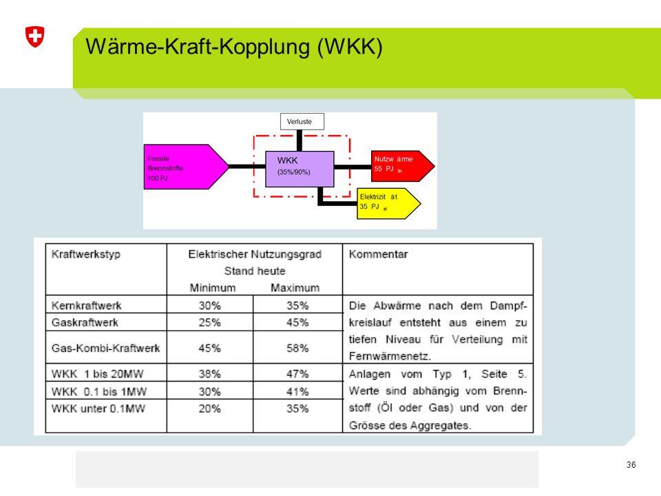 36 Wärme-Kraft-Kopplung (WKK)