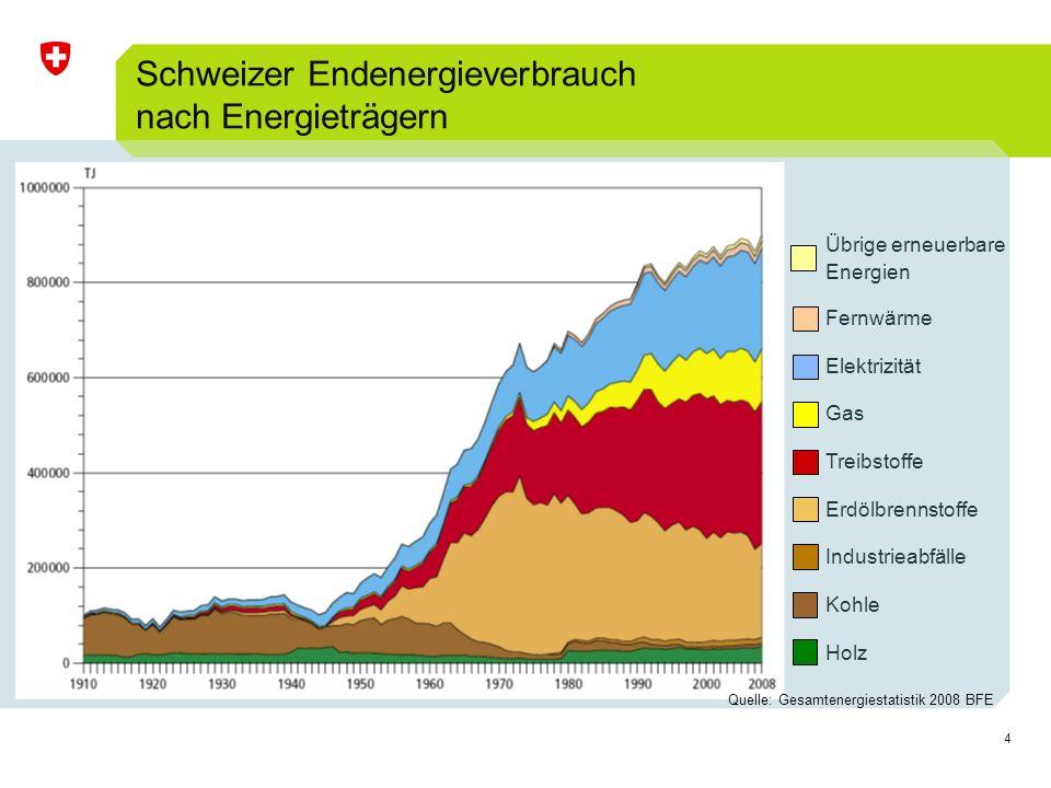 5 Gesamtenergieendverbrauch 2009