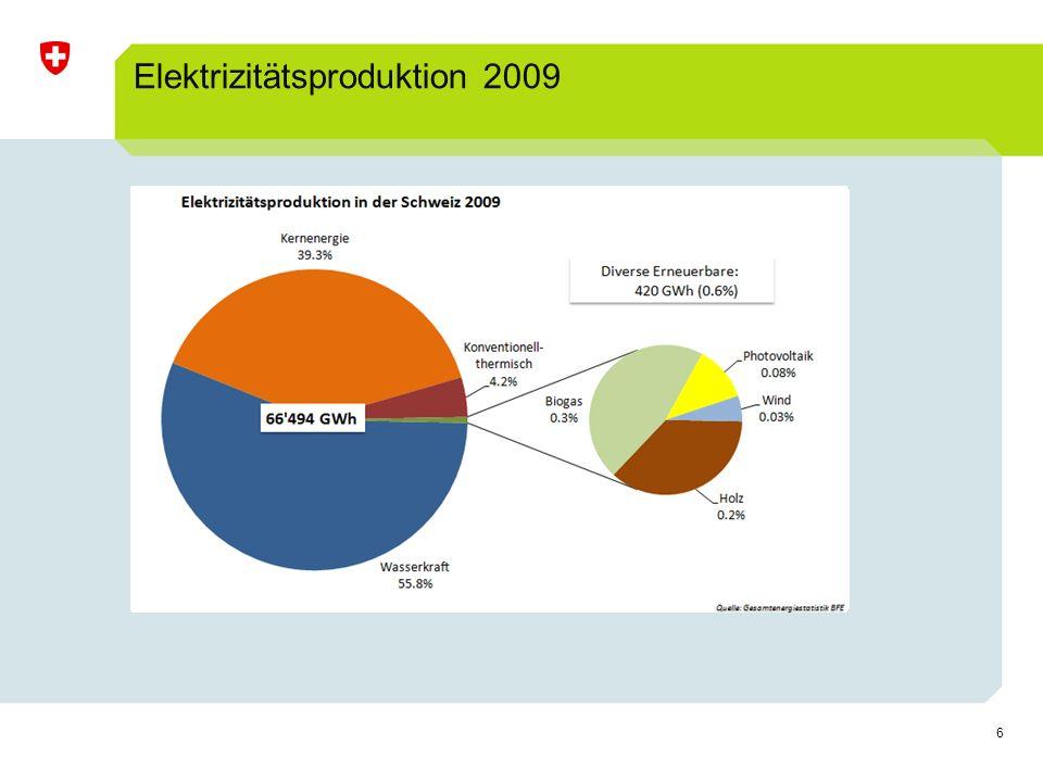 6 Elektrizitätsproduktion 2009