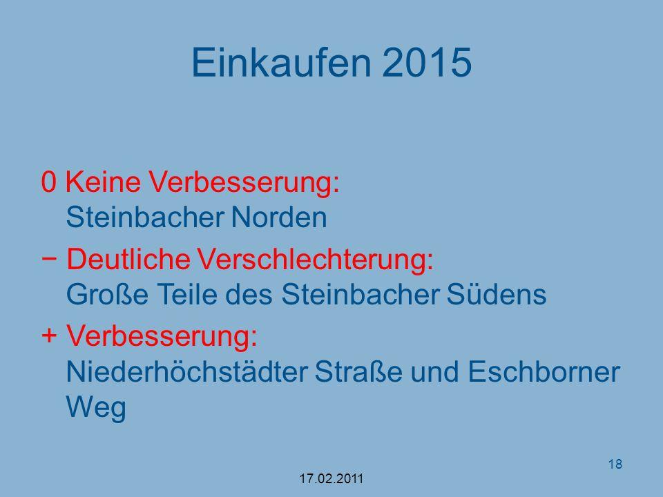 Einkaufen 2015 0 Keine Verbesserung: Steinbacher Norden Deutliche Verschlechterung: Große Teile des Steinbacher Südens + Verbesserung: Niederhöchstädt