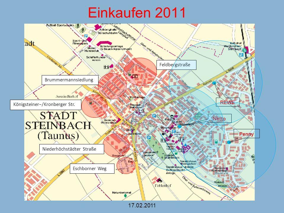 Einkaufen 2011 Blaue Kreise: Gebiete mit fußläufig erreichbarem Lebensmittelmarkt (Radius: 500m) Rote Kreise: Wohngebiet ohne fußläufig erreichbaren Lebensmittelmarkt 17.2.20111