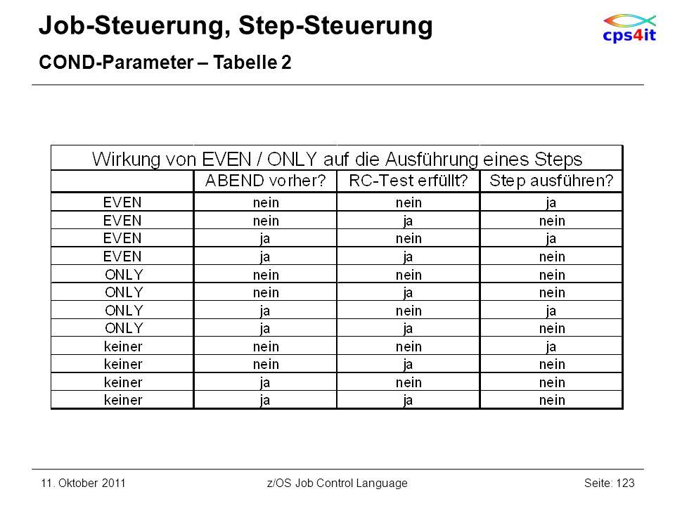 Job-Steuerung, Step-Steuerung COND-Parameter – Tabelle 2 11. Oktober 2011Seite: 123z/OS Job Control Language