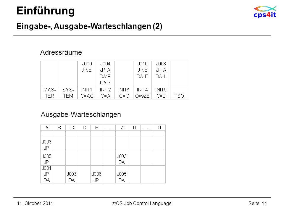 Einführung Eingabe-, Ausgabe-Warteschlangen (2) 11. Oktober 2011Seite: 14z/OS Job Control Language Ausgabe-Warteschlangen Adressräume