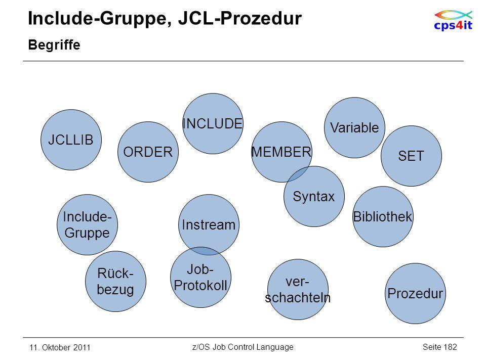 Include-Gruppe, JCL-Prozedur Begriffe 11. Oktober 2011Seite 182z/OS Job Control Language Instream INCLUDE Bibliothek ver- schachteln SET Rück- bezug I
