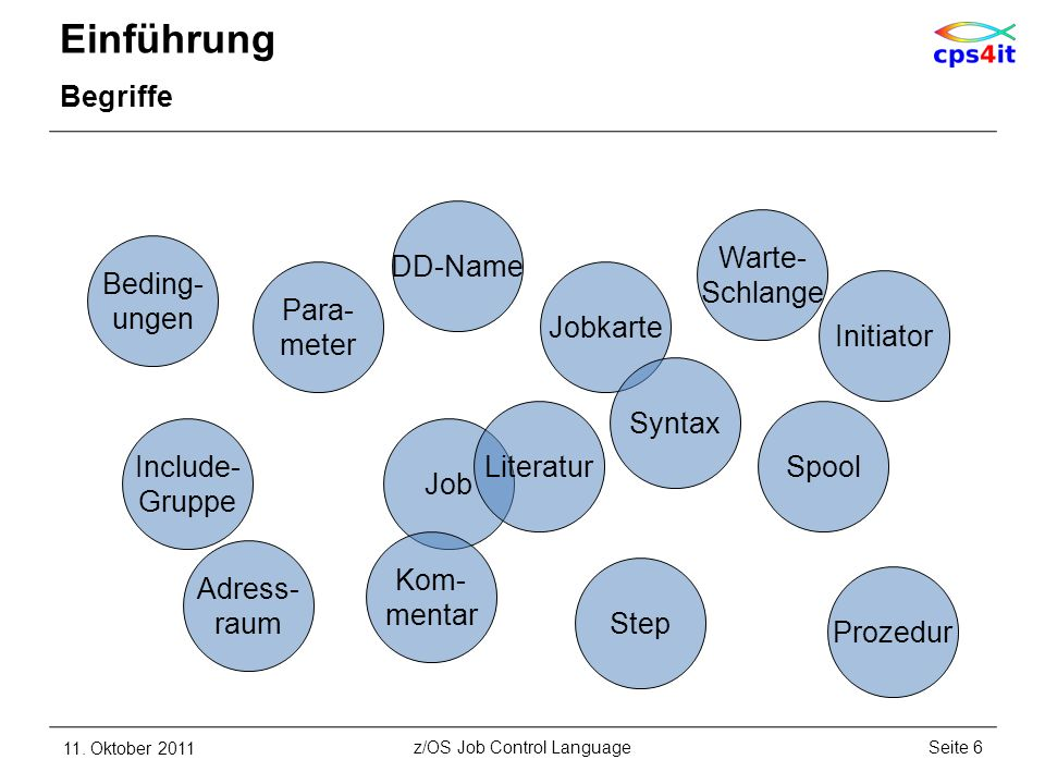 Notizen 11. Oktober 2011Seite 7z/OS Job Control Language