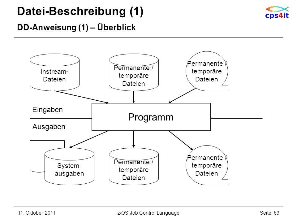 Datei-Beschreibung (1) DD-Anweisung (1) – Überblick 11. Oktober 2011Seite: 63z/OS Job Control Language Instream- Dateien Permanente / temporäre Dateie