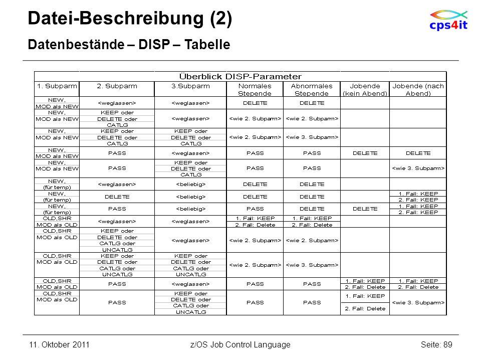 Datei-Beschreibung (2) Datenbestände – DISP – Tabelle 11. Oktober 2011Seite: 89z/OS Job Control Language