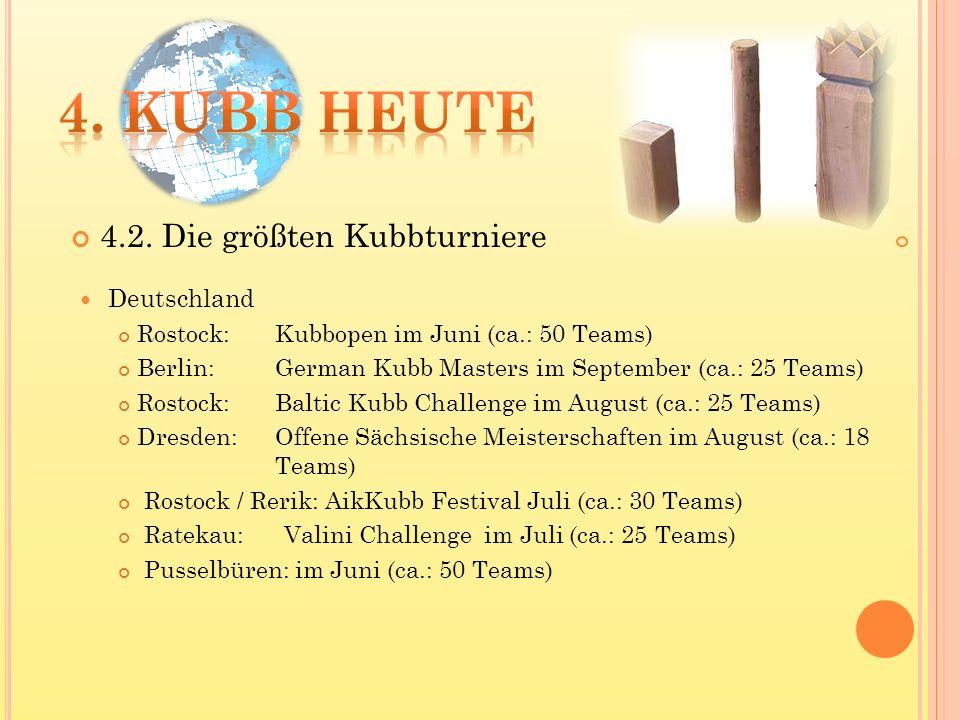 Deutschland Rostock: Kubbopen im Juni (ca.: 50 Teams) Berlin: German Kubb Masters im September (ca.: 25 Teams) Rostock: Baltic Kubb Challenge im Augus