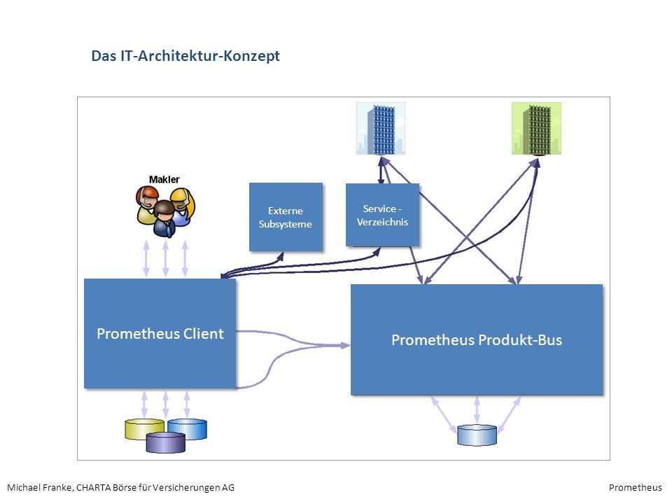 Michael Franke, CHARTA Börse für Versicherungen AGPrometheus Prometheus Client Prometheus Produkt-Bus Service - Verzeichnis Externe Subsysteme Das IT-