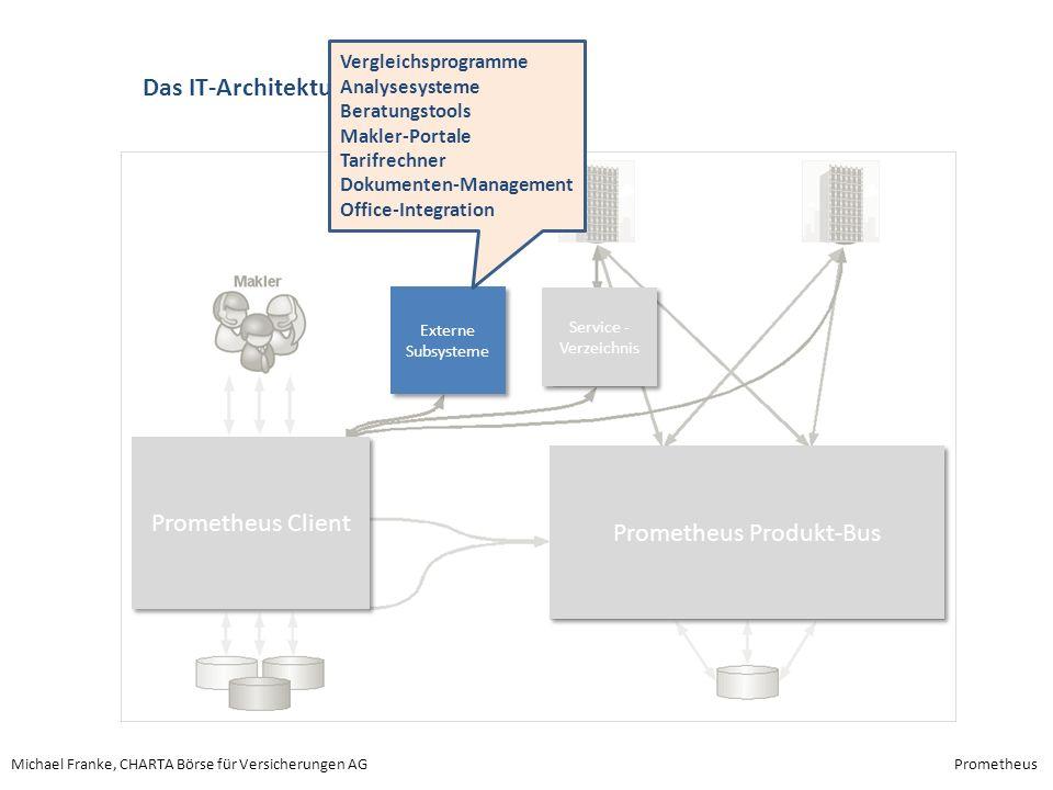 Michael Franke, CHARTA Börse für Versicherungen AGPrometheus Das IT-Architektur-Konzept Prometheus Client Prometheus Produkt-Bus Service - Verzeichnis