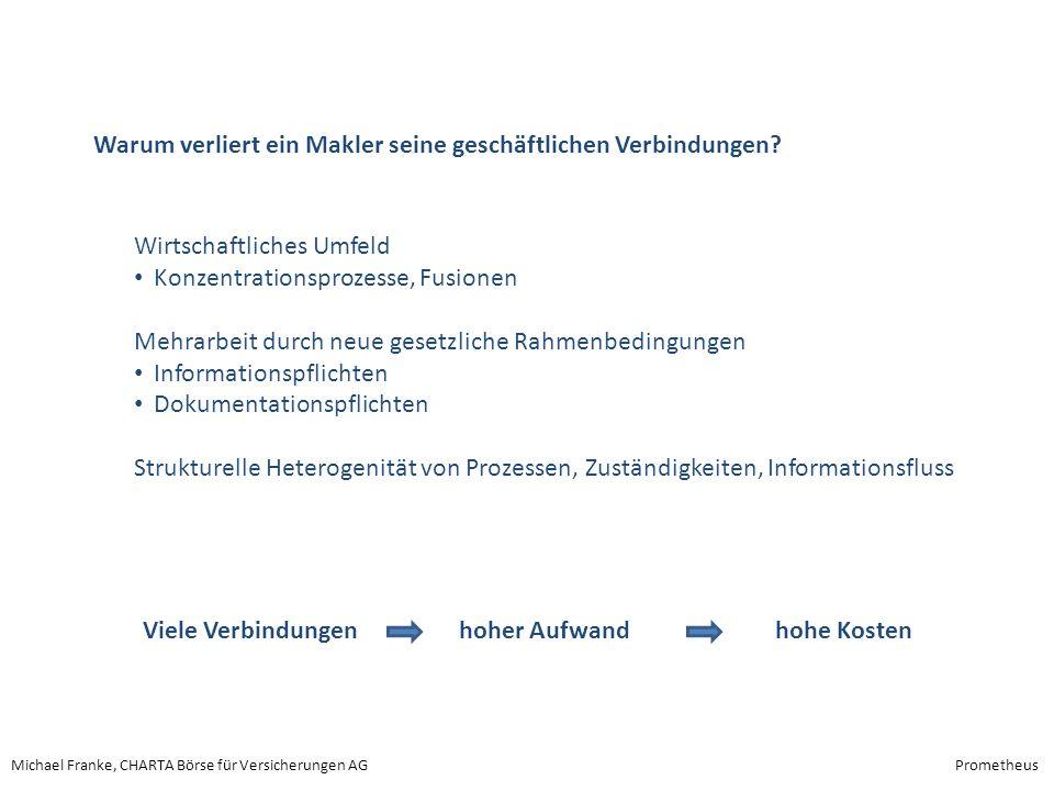 Michael Franke, CHARTA Börse für Versicherungen AGPrometheus Wirtschaftliches Umfeld Konzentrationsprozesse, Fusionen Mehrarbeit durch neue gesetzlich