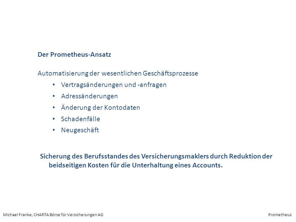 Michael Franke, CHARTA Börse für Versicherungen AGPrometheus Der Prometheus-Ansatz Automatisierung der wesentlichen Geschäftsprozesse Vertragsänderung