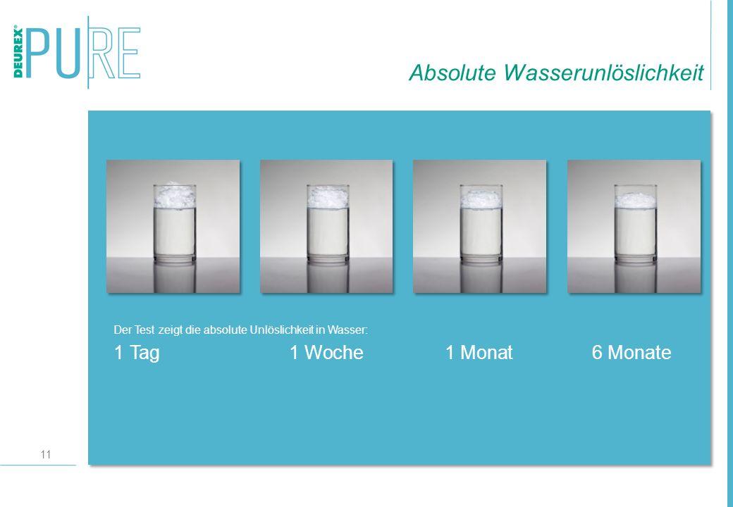11 Der Test zeigt die absolute Unlöslichkeit in Wasser: 1 Tag1 Woche1 Monat6 Monate Absolute Wasserunlöslichkeit