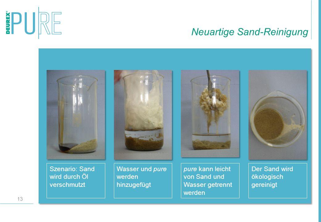13 Szenario: Sand wird durch Öl verschmutzt Wasser und pure werden hinzugefügt pure kann leicht von Sand und Wasser getrennt werden Der Sand wird ökol