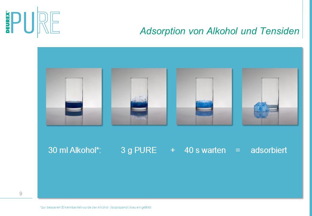 9 *zur besseren Erkennbarkeit wurde der Alkohol (Isopropanol) blau eingefärbt 30 ml Alkohol*:3 g PURE+ 40 s warten=adsorbiert Adsorption von Alkohol u