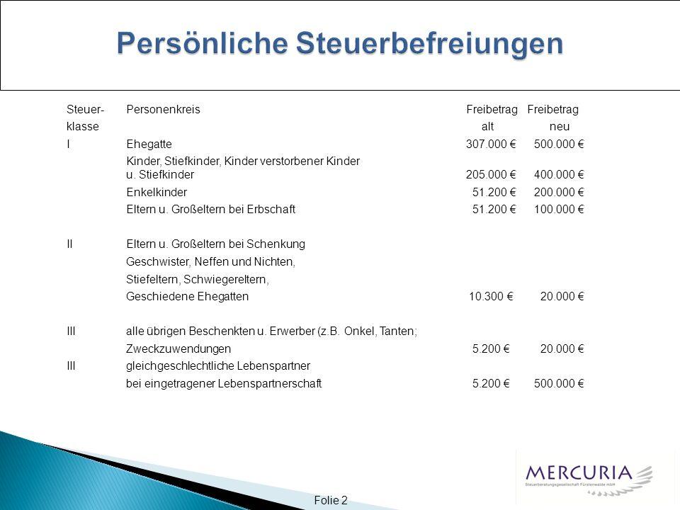 Folie 3 Steuer- § 13 Nr.GegenstandFreibetrag Freibetrag klasse bisher neu I 1 a)Hausrat einschl.