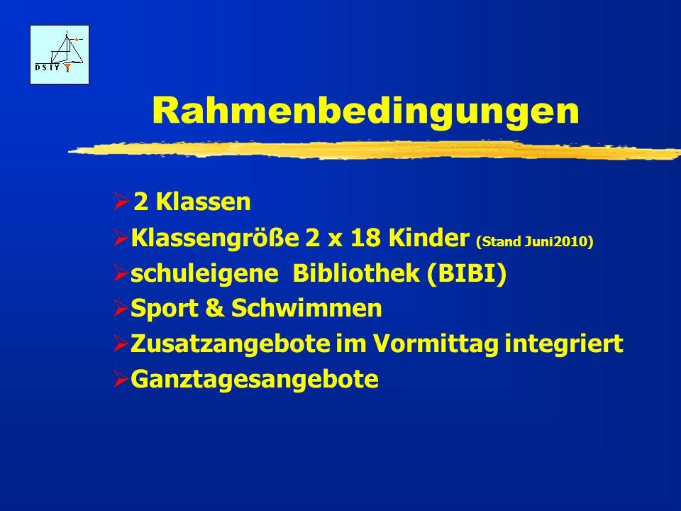 Rahmenbedingungen 2 Klassen Klassengröße 2 x 18 Kinder (Stand Juni2010) schuleigene Bibliothek (BIBI) Sport & Schwimmen Zusatzangebote im Vormittag in
