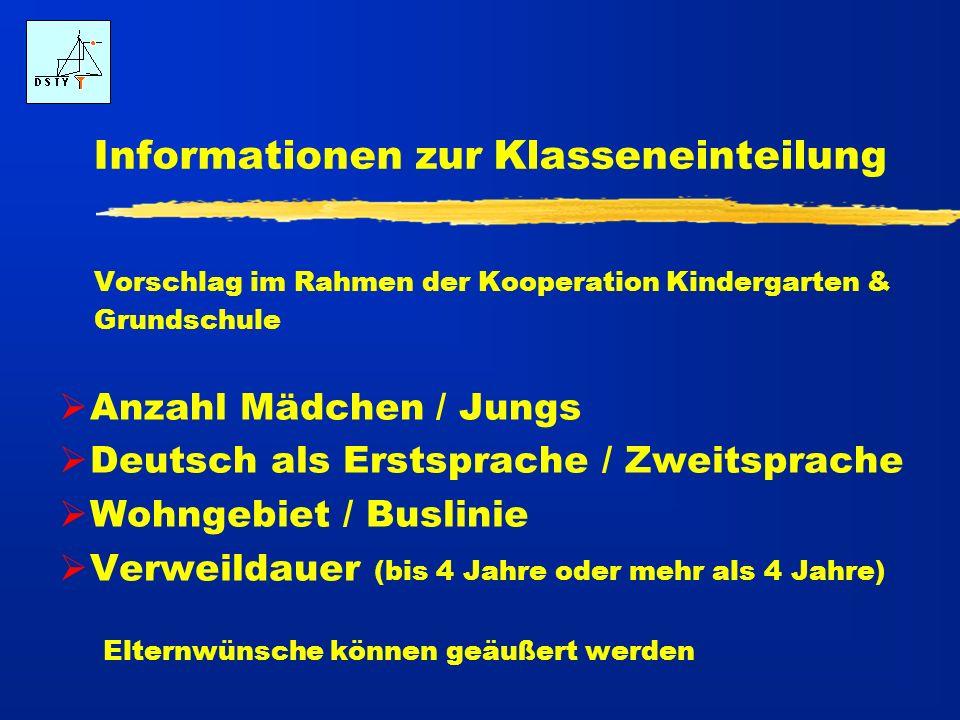 Informationen zur Klasseneinteilung Vorschlag im Rahmen der Kooperation Kindergarten & Grundschule Anzahl Mädchen / Jungs Deutsch als Erstsprache / Zweitsprache Wohngebiet / Buslinie Verweildauer (bis 4 Jahre oder mehr als 4 Jahre) Elternwünsche können geäußert werden