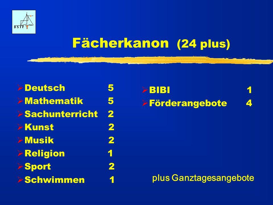 Fächerkanon (24 plus) Deutsch 5 Mathematik 5 Sachunterricht 2 Kunst 2 Musik 2 Religion 1 Sport 2 Schwimmen 1 BIBI 1 Förderangebote 4 plus Ganztagesangebote